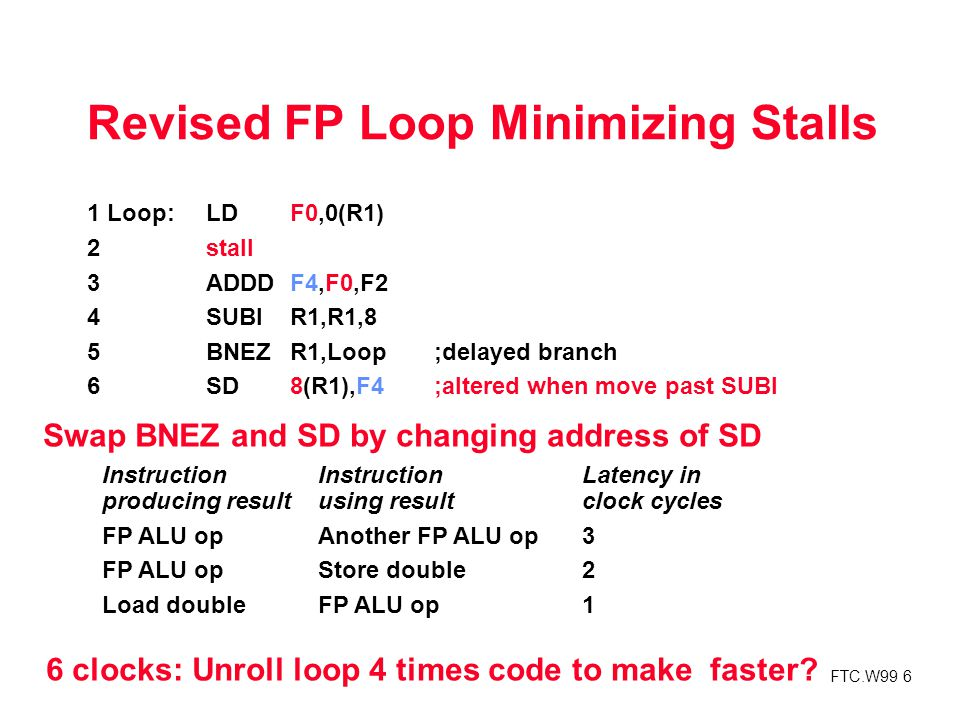 FTC.W99 6 Revised FP Loop Minimizing Stalls 6 clocks: Unroll loop 4 times code to make faster.