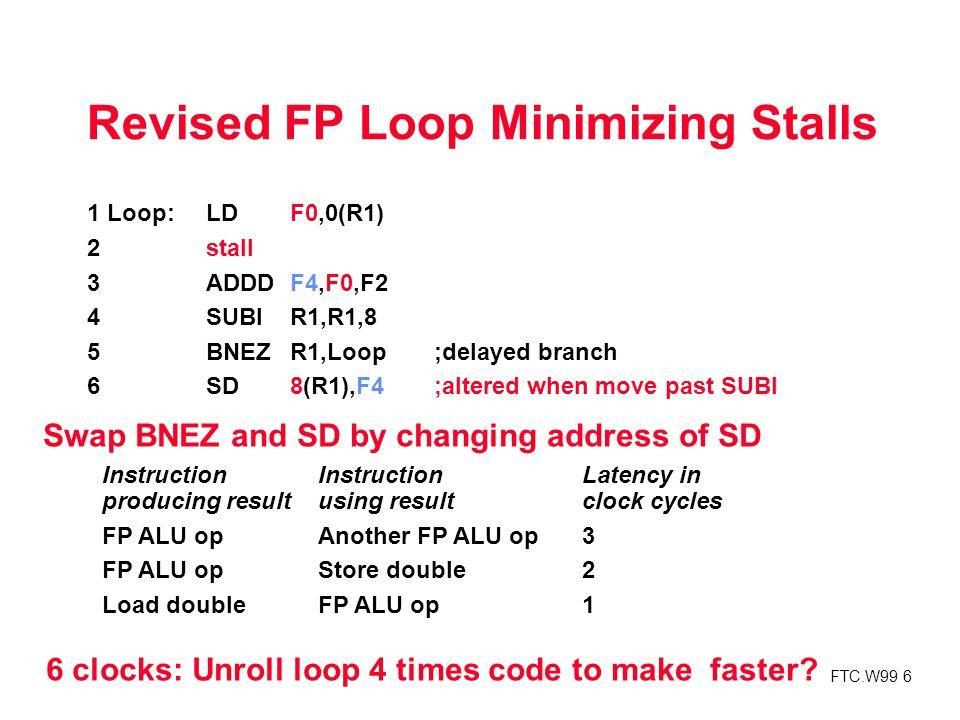 FTC.W99 7 Unroll Loop Four Times (straightforward way) Rewrite loop to minimize stalls.