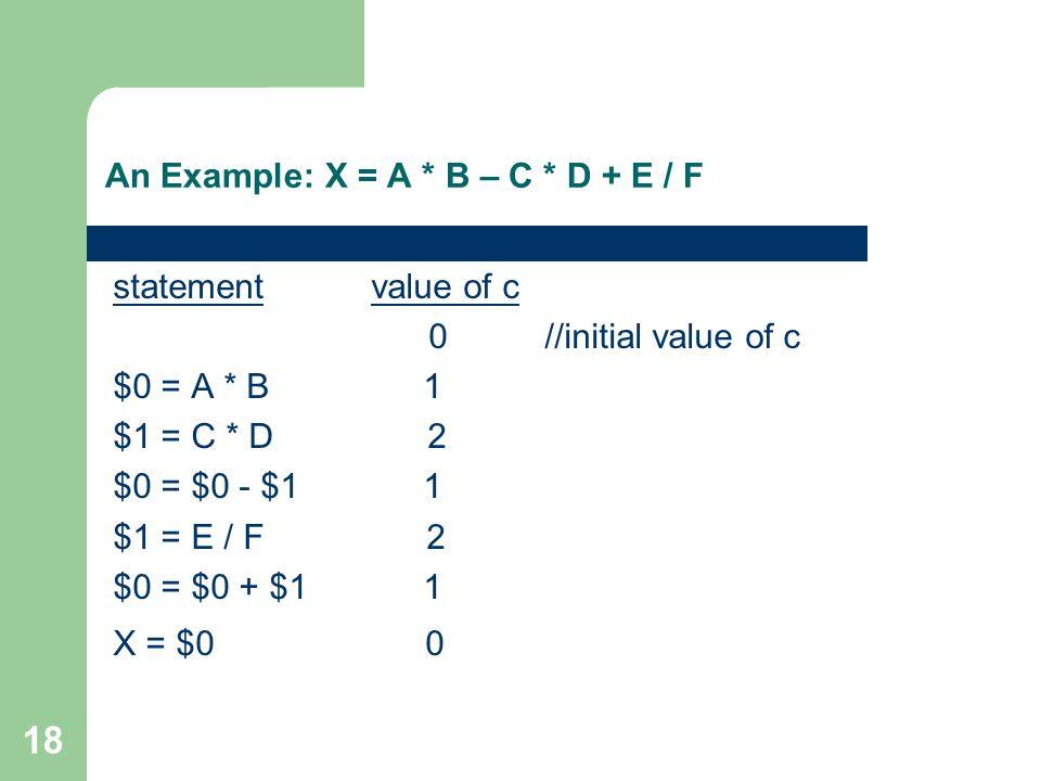 18 An Example: X = A * B – C * D + E / F statement value of c 0 //initial value of c $0 = A * B 1 $1 = C * D 2 $0 = $0 - $1 1 $1 = E / F 2 $0 = $0 + $1 1 X = $0 0