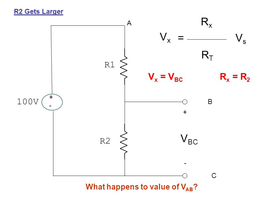 +-+- 100V R1 R2 + - A B C V BC VxVx = RxRx RTRT VsVs V x = V BC R x = R 2 R2 Gets Larger What happens to value of V AB