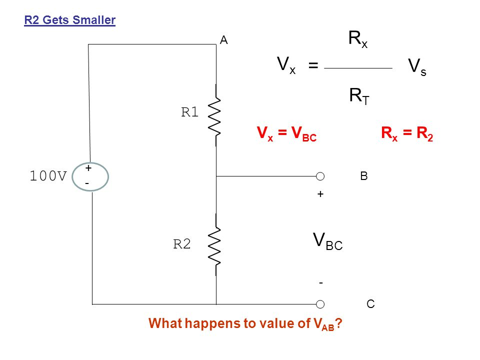 +-+- 100V R1 R2 + - A B C V BC VxVx = RxRx RTRT VsVs V x = V BC R x = R 2 R2 Gets Smaller What happens to value of V AB