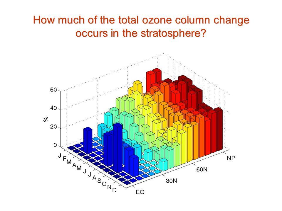 Effect of aircraft NOx and H2O on O3 (ppbv). R1-NA. No aircraft aerosols