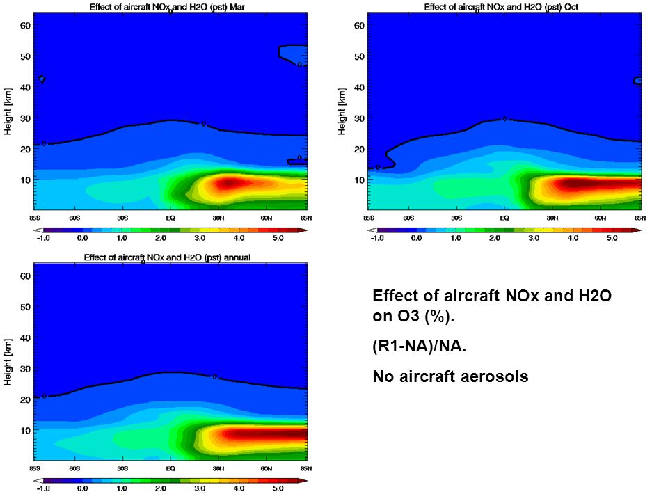 Effect of aircraft aerosols on O3 (ppbv). After simulating 3 years S1-R1