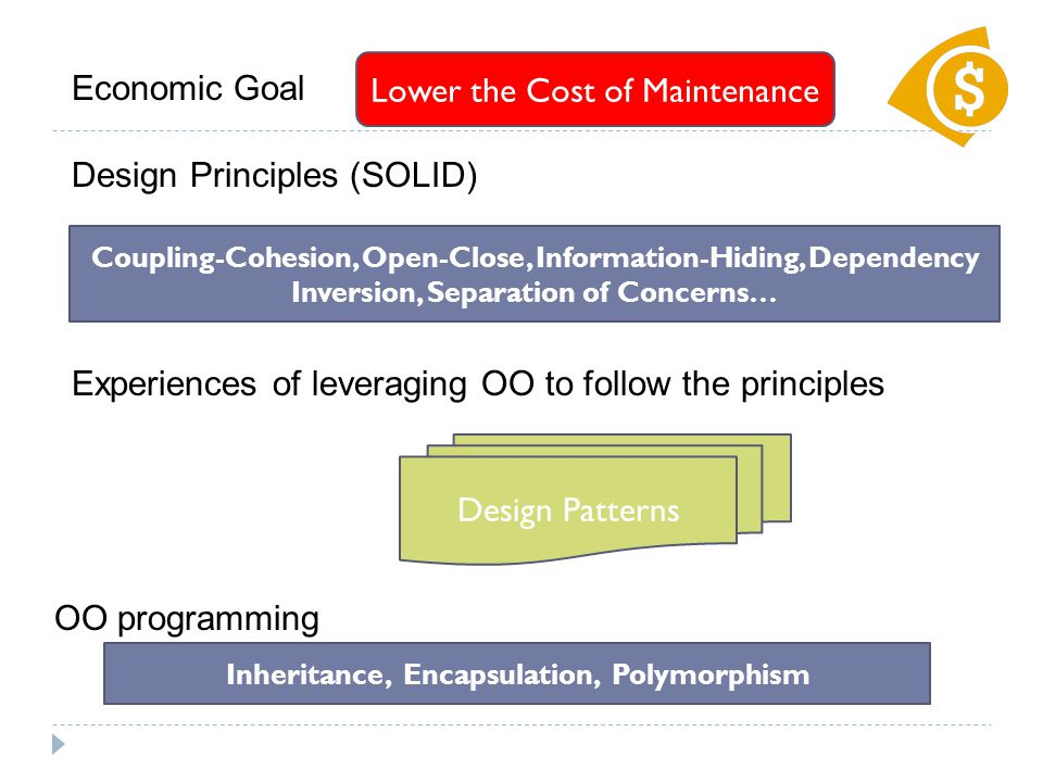 Lower the Cost of Maintenance Economic Goal Coupling-Cohesion, Open-Close, Information-Hiding, Dependency Inversion, Separation of Concerns… Design Principles (SOLID) OO programming Inheritance, Encapsulation, Polymorphism Experiences of leveraging OO to follow the principles Design Patterns