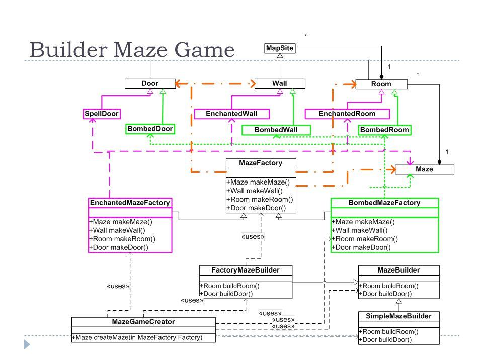 Builder Maze Game