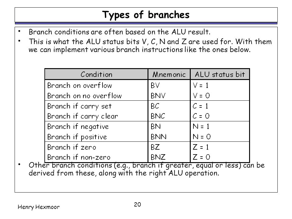 Henry Hexmoor 20 Types of branches Branch conditions are often based on the ALU result. This is what the ALU status bits V, C, N and Z are used for. W