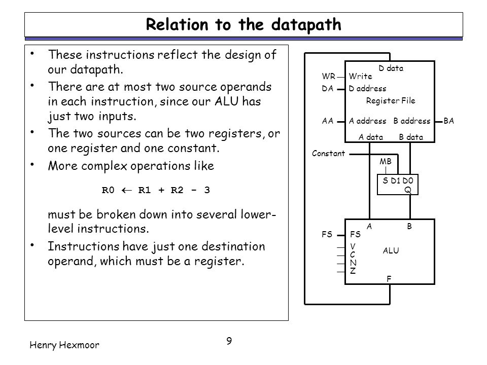 Henry Hexmoor 9 Relation to the datapath These instructions reflect the design of our datapath. There are at most two source operands in each instruct