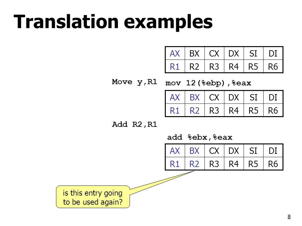8 Translation examples AXBXCXDXSIDI R1R2R3R4R5R6 Move y,R1 AXBXCXDXSIDI R1R2R3R4R5R6 Add R2,R1 AXBXCXDXSIDI R1R2R3R4R5R6 is this entry going to be used again.