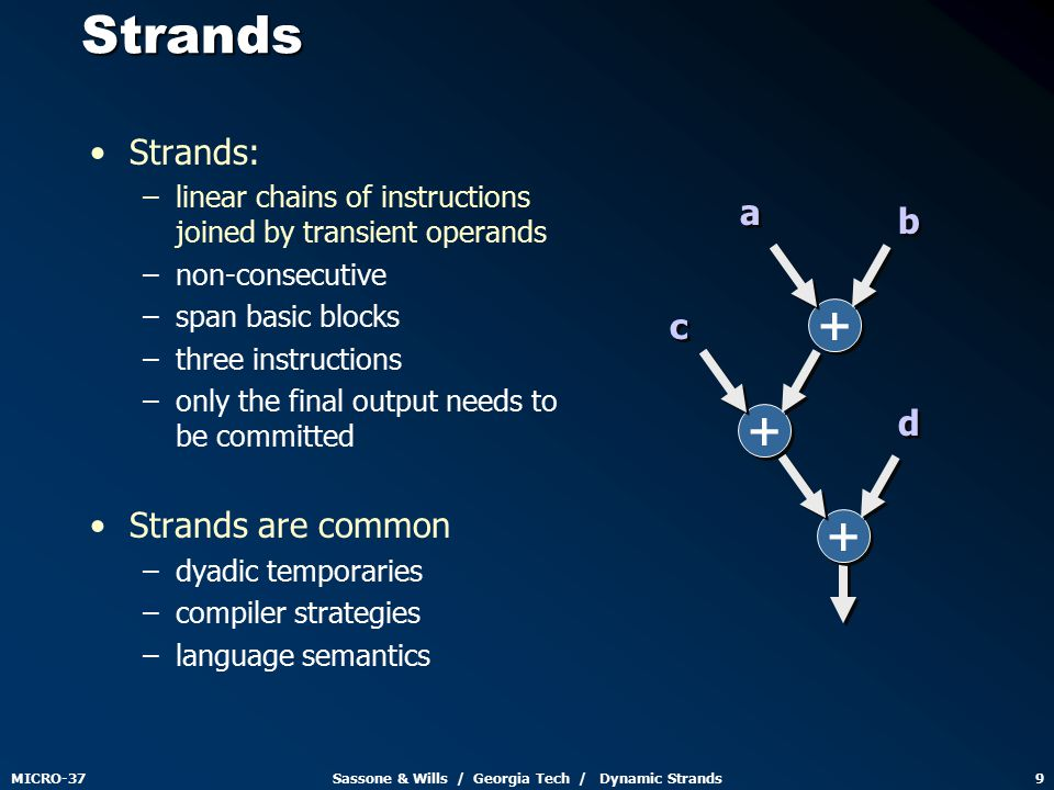 MICRO-37Sassone & Wills / Georgia Tech / Dynamic Strands10 Outline Motivation Transient Operands and Strands Instruction Replacement Hardware Results Conclusion