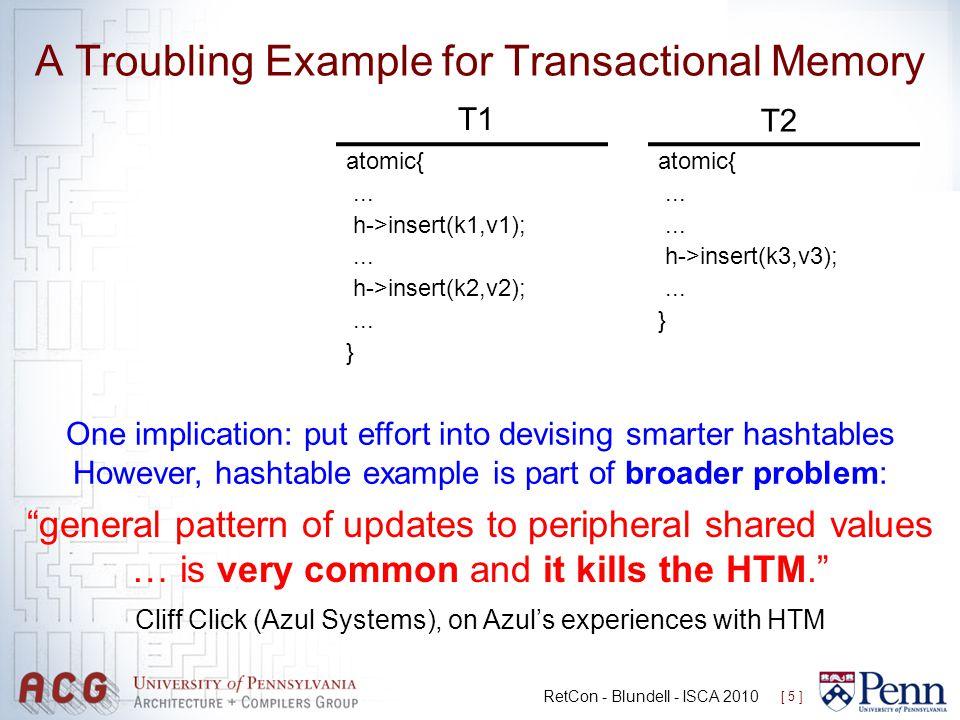 RetCon - Blundell - ISCA 2010 [ 5 ] atomic{... h->insert(k1,v1);... h->insert(k2,v2);... } atomic{... h->insert(k3,v3);... } T1 T2 A Troubling Example