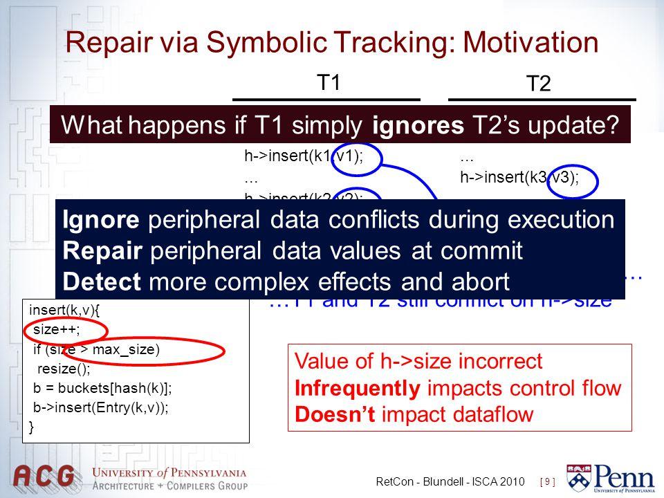 Repair via Symbolic Tracking: Motivation insert(k,v){ size++; if (size > max_size) resize(); b = buckets[hash(k)]; b->insert(Entry(k,v)); } RetCon - Blundell - ISCA 2010 [ 9 ] atomic{...