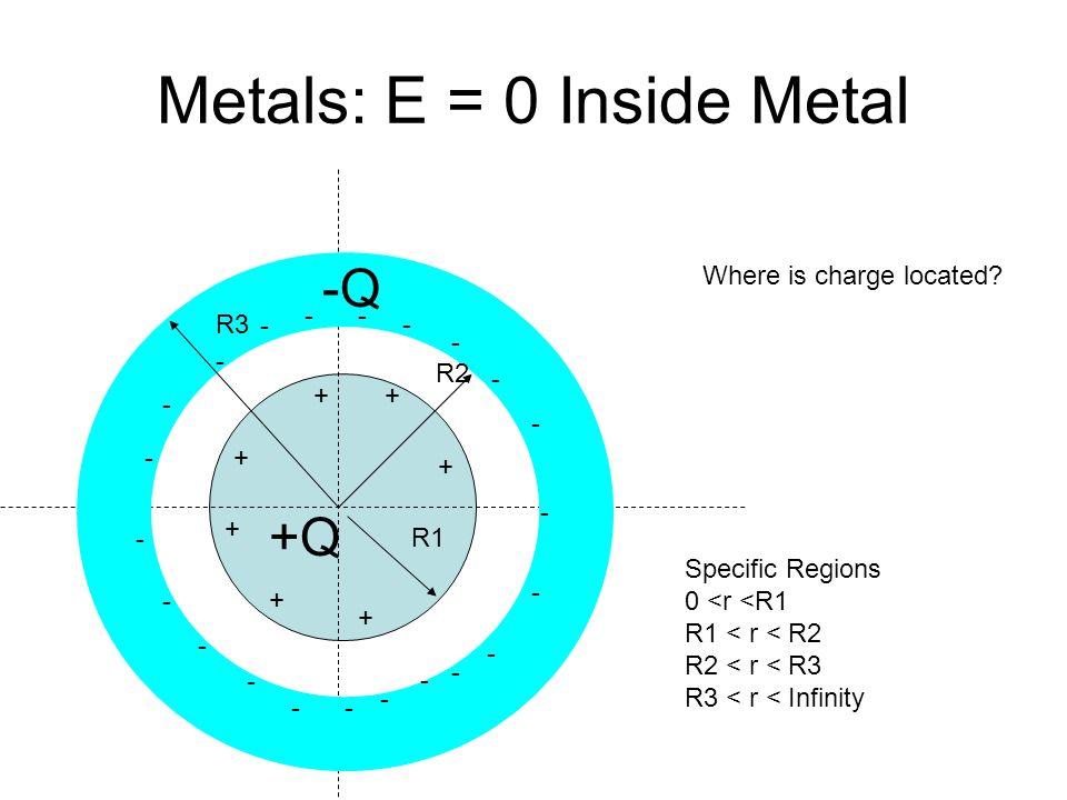 Metals: E = 0 Inside Metal R1 R2 R3 Specific Regions 0 <r <R1 R1 < r < R2 R2 < r < R3 R3 < r < Infinity -Q +Q Where is charge located.