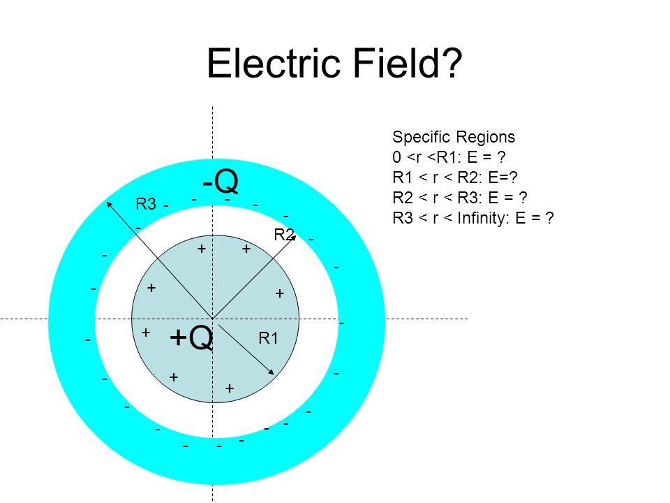 Electric Field. R1 R2 R3 Specific Regions 0 <r <R1: E = .