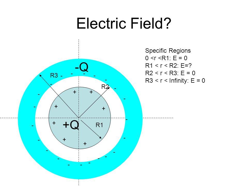 Electric Field. R1 R2 R3 Specific Regions 0 <r <R1: E = 0 R1 < r < R2: E=.
