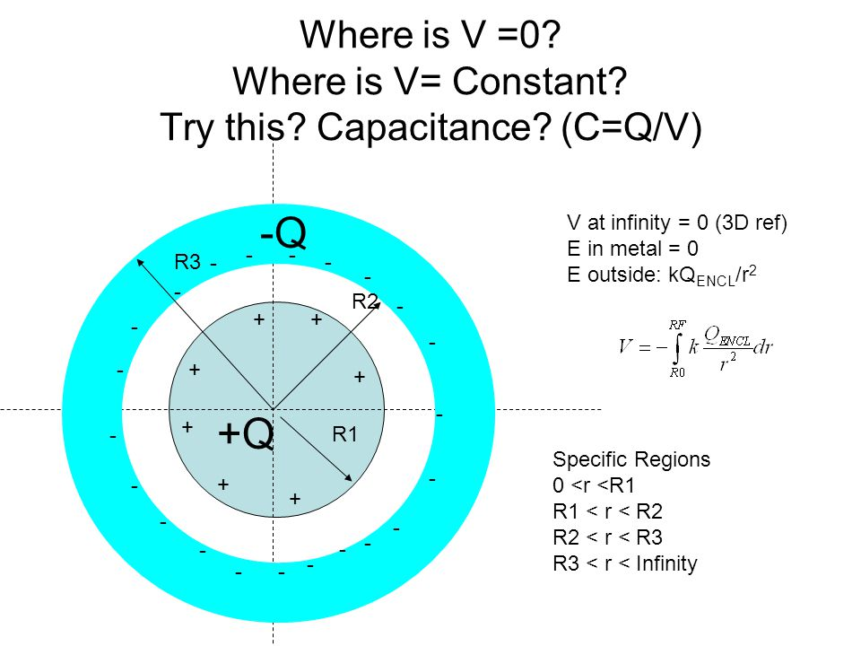 Where is V =0. Where is V= Constant. Try this. Capacitance.