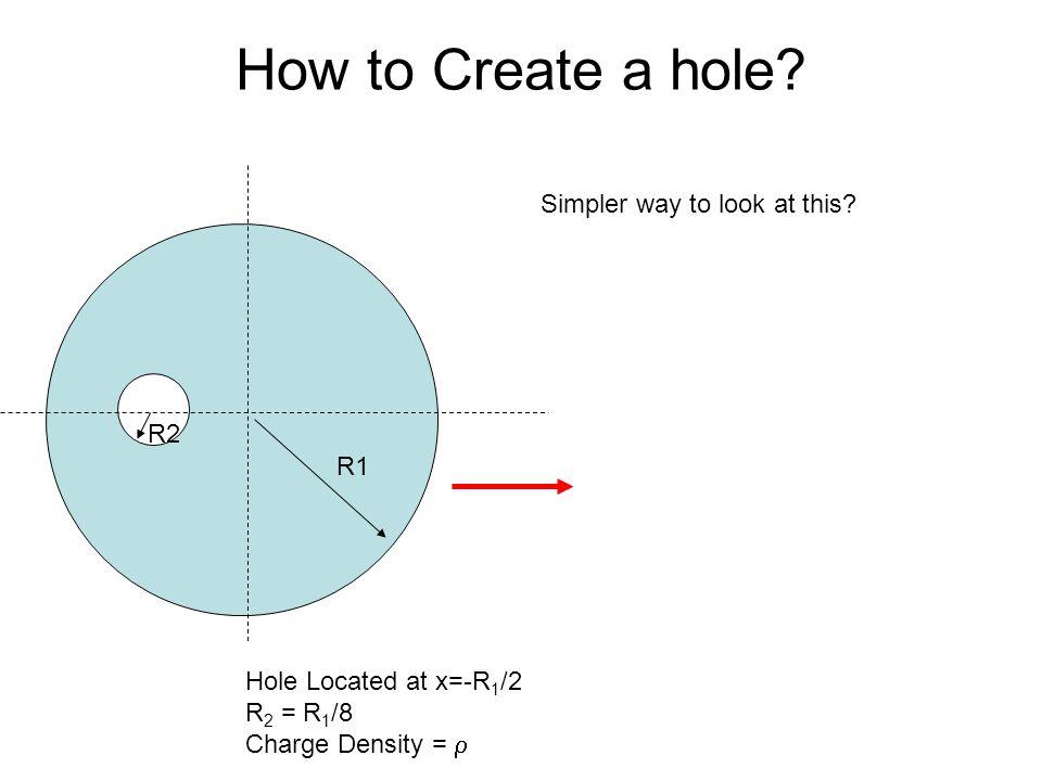 How to Create a hole.