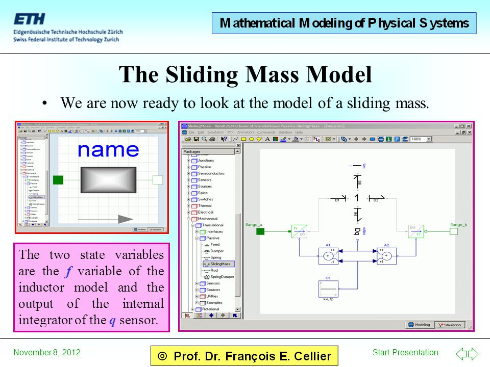 Start Presentation November 8, 2012 The Sliding Mass Model We are now ready to look at the model of a sliding mass. The two state variables are the f