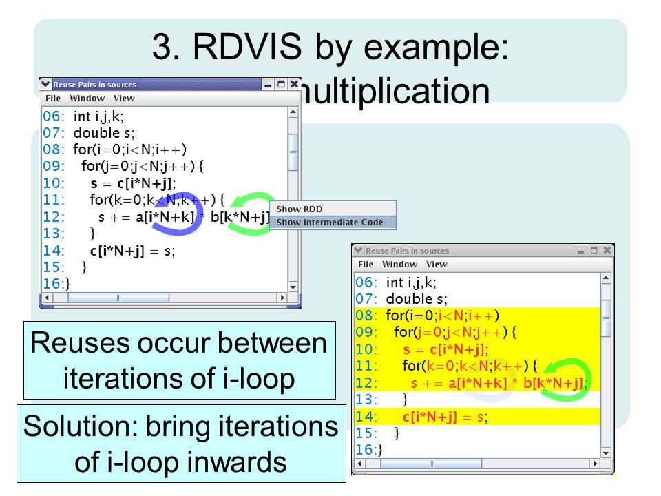 3. RDVIS by example: matrix multiplication Reuses occur between iterations of i-loop Solution: bring iterations of i-loop inwards