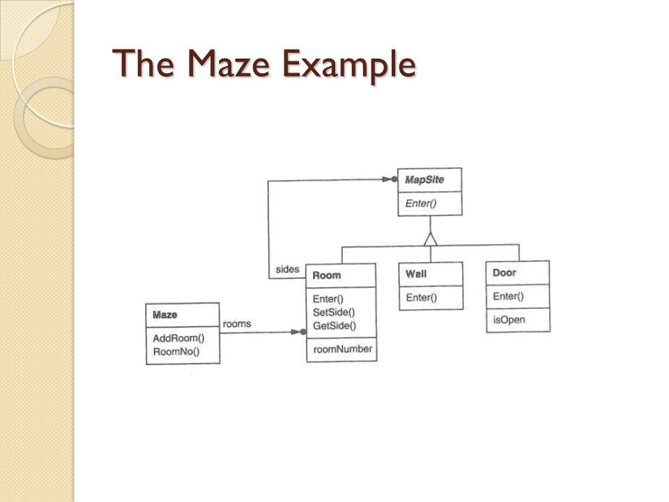 Maze* MazeGame::CreateMaze () { Maze* aMaze = new Maze; Room* r1 = new Room (1); Room* r2 = new Room (2); Door* theDoor = new Door (r1, r2); aMaze->AddRoom(r1); aMaze->AddRoom(r2); r1->SetSide(North, new Wall); r1->SetSide(East, theDoor); r1->SetSide(South, new Wall); r1->SetSide(West, new Wall); r2->SetSide(North, new Wall); r2->SetSide(East, new Wall); r2->SetSide(South, new Wall); r2->SetSide(West, theDoor); return aMaze; }