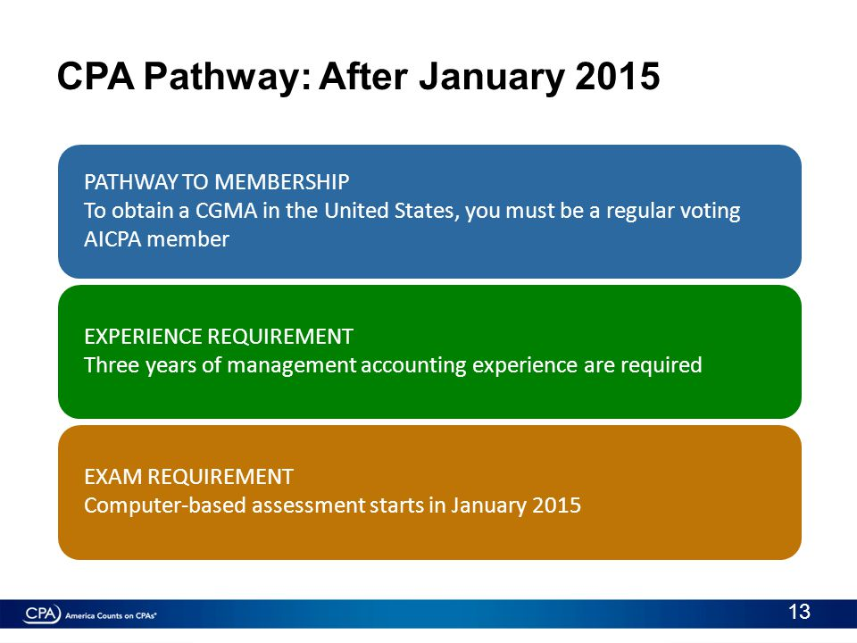 CPA Pathway: After January 2015 PATHWAY TO MEMBERSHIP To obtain a CGMA in the United States, you must be a regular voting AICPA member EXPERIENCE REQU