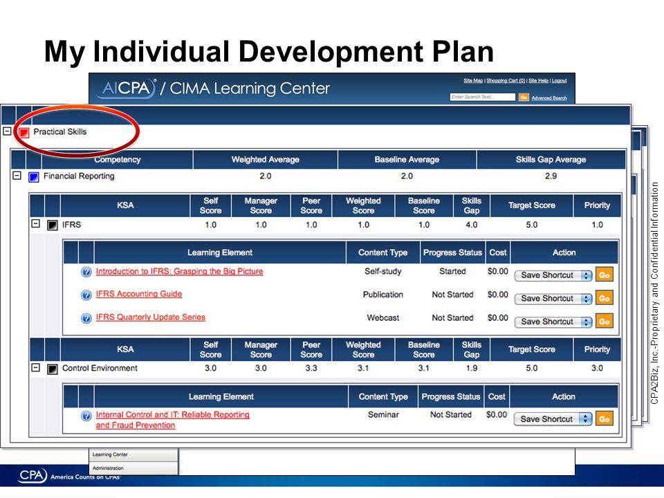 My Individual Development Plan CPA219Biz, CPA2Biz, Inc.-Proprietary and Confidential Information