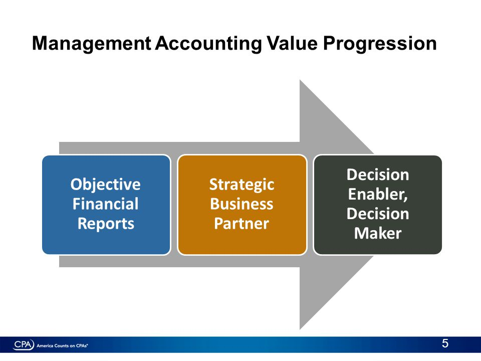 Management Accounting Value Progression Objective Financial Reports Strategic Business Partner Decision Enabler, Decision Maker 5