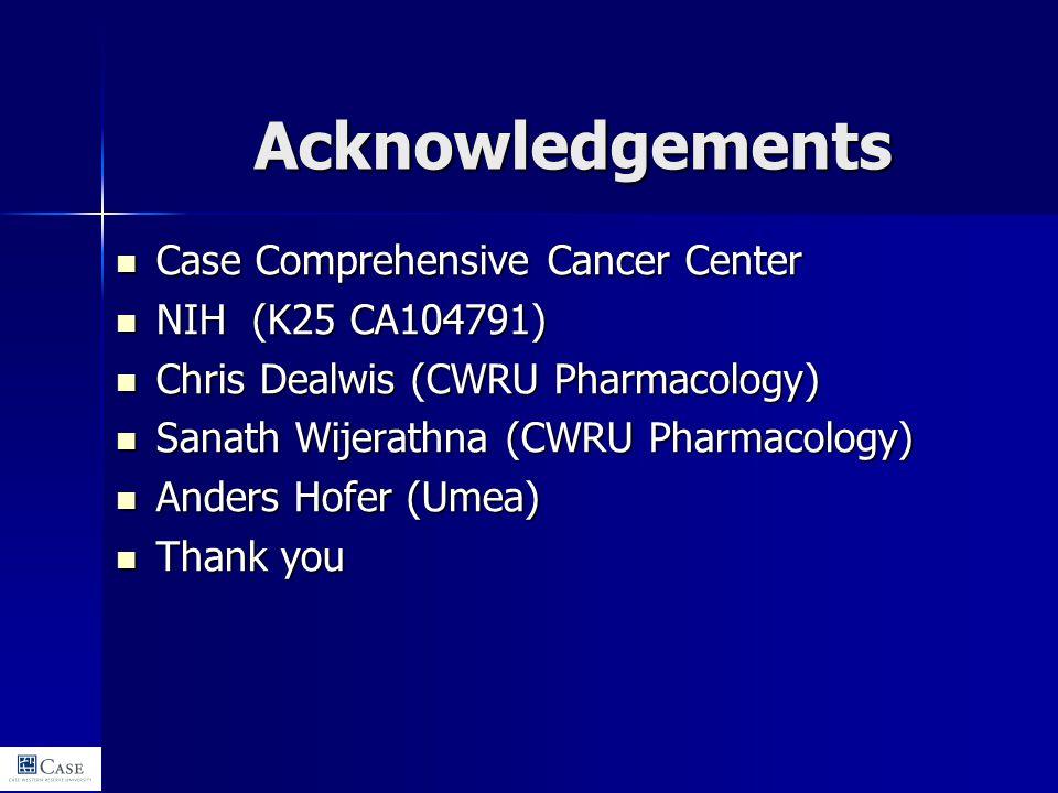 Acknowledgements Case Comprehensive Cancer Center Case Comprehensive Cancer Center NIH (K25 CA104791) NIH (K25 CA104791) Chris Dealwis (CWRU Pharmacol