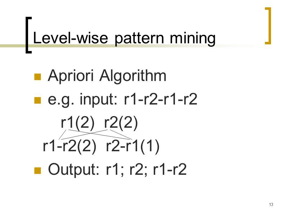 13 Level-wise pattern mining Apriori Algorithm e.g. input: r1-r2-r1-r2 r1(2) r2(2) r1-r2(2) r2-r1(1) Output: r1; r2; r1-r2