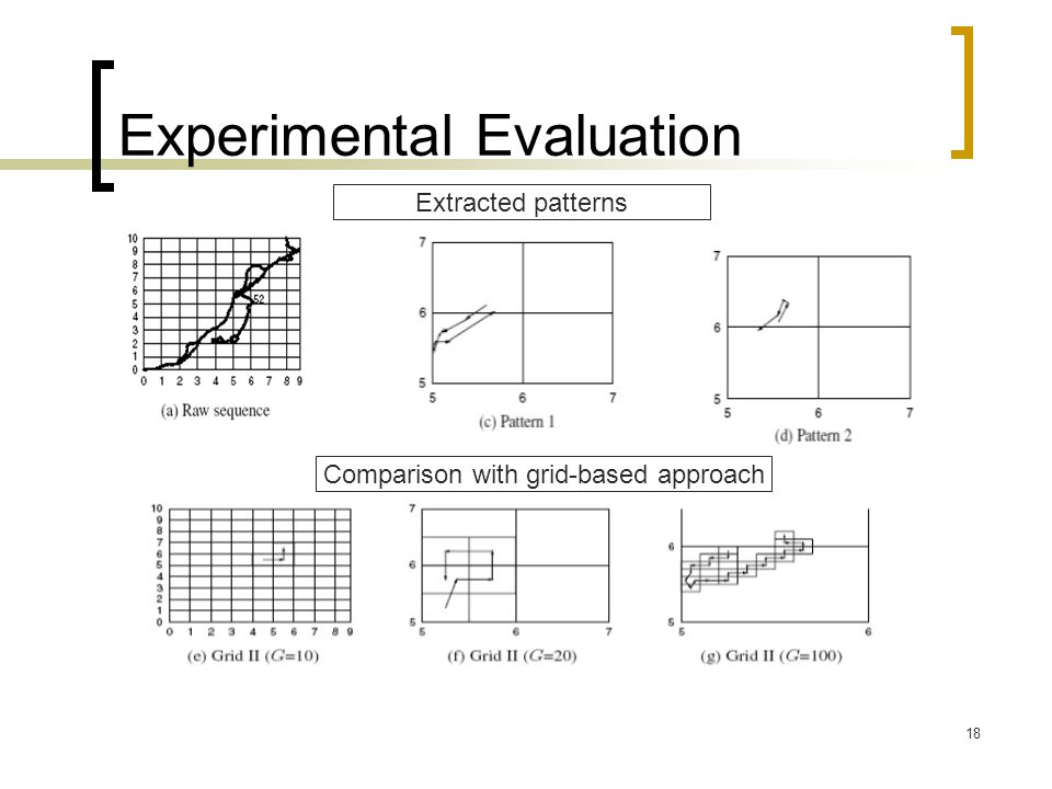 18 Experimental Evaluation Extracted patterns Comparison with grid-based approach