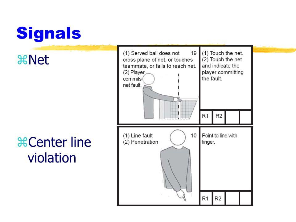Signals zNet zCenter line violation