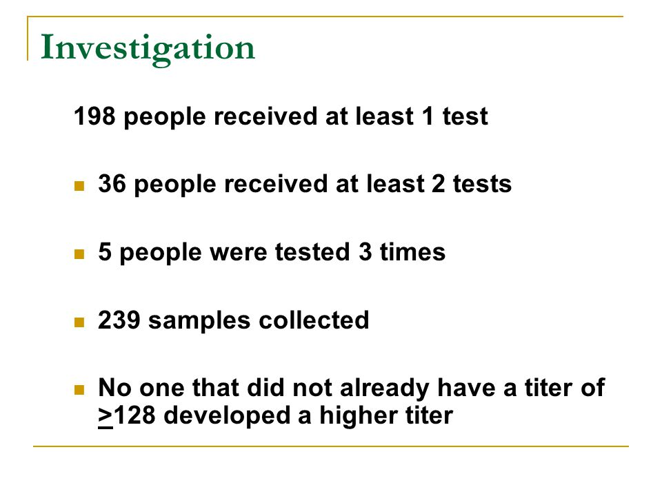 Investigation 198 people received at least 1 test 36 people received at least 2 tests 5 people were tested 3 times 239 samples collected No one that did not already have a titer of >128 developed a higher titer