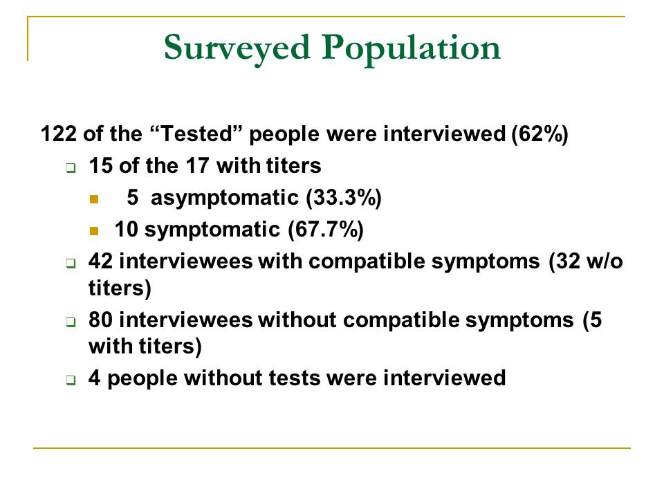 122 of the Tested people were interviewed (62%)  15 of the 17 with titers 5 asymptomatic (33.3%) 10 symptomatic (67.7%)  42 interviewees with compatible symptoms (32 w/o titers)  80 interviewees without compatible symptoms (5 with titers)  4 people without tests were interviewed Surveyed Population