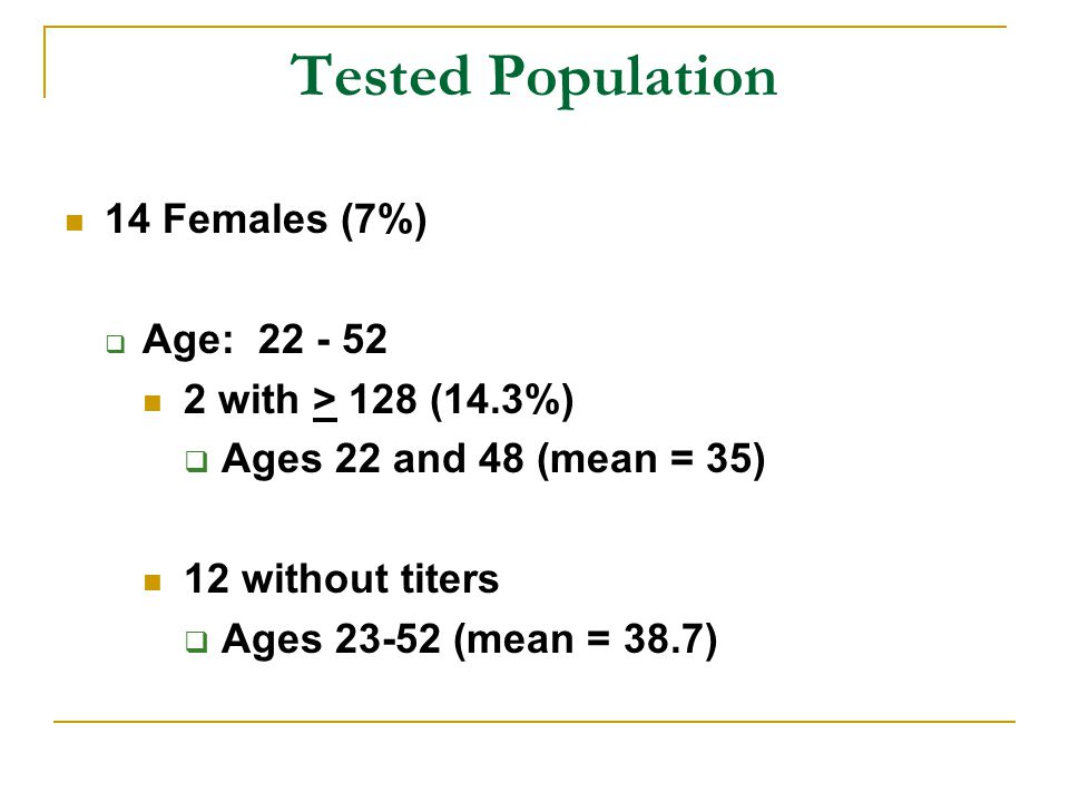 Tested Population 14 Females (7%)  Age: 22 - 52 2 with > 128 (14.3%)  Ages 22 and 48 (mean = 35) 12 without titers  Ages 23-52 (mean = 38.7)