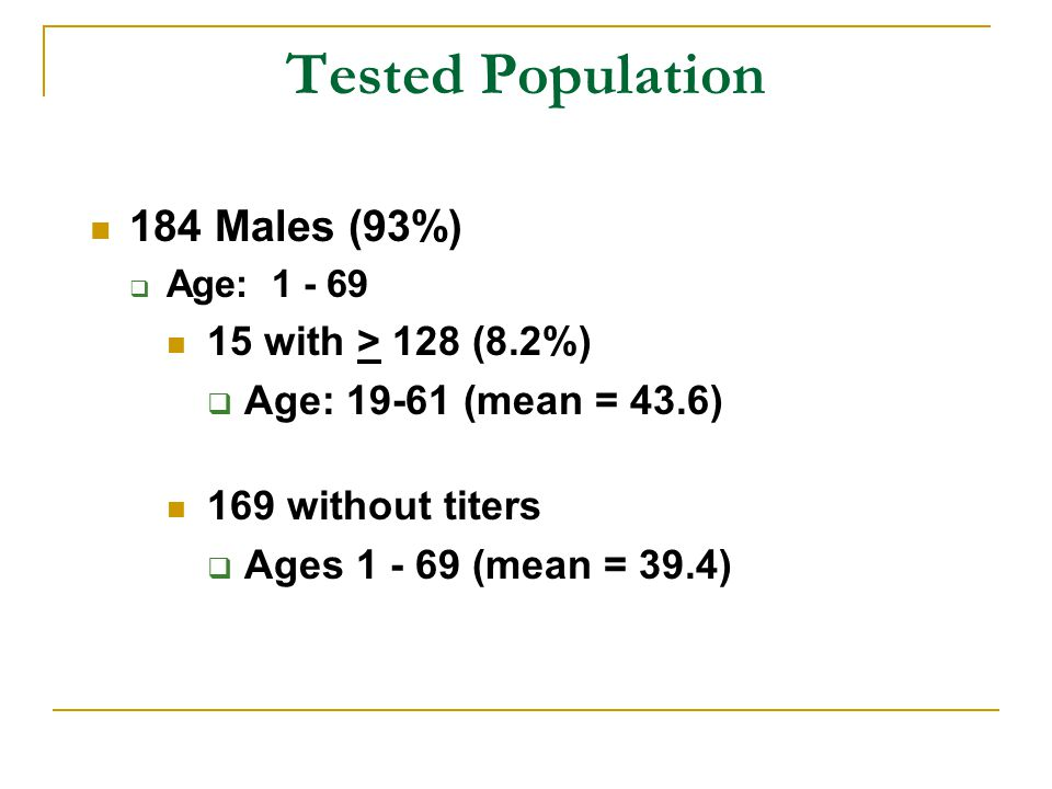 184 Males (93%)  Age: 1 - 69 15 with > 128 (8.2%)  Age: 19-61 (mean = 43.6) 169 without titers  Ages 1 - 69 (mean = 39.4) Tested Population