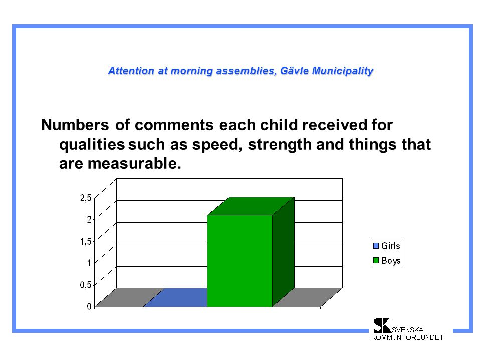 Attention at morning assemblies, Gävle Municipality Numbers of comments each child received for qualities such as speed, strength and things that are measurable.