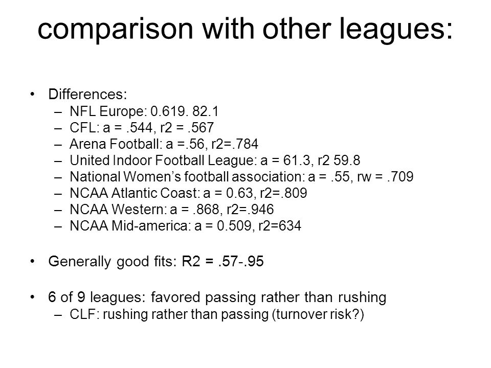 comparison with other leagues: Differences: –NFL Europe: 0.619. 82.1 –CFL: a =.544, r2 =.567 –Arena Football: a =.56, r2=.784 –United Indoor Football