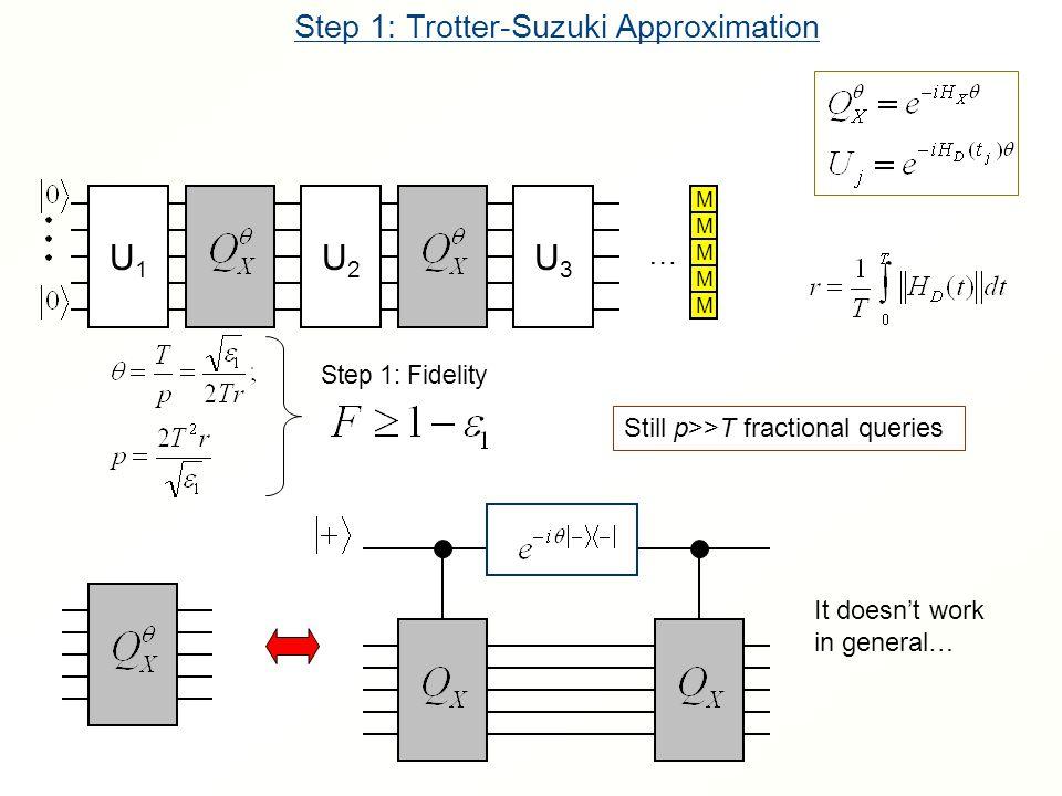 Step 1: Trotter-Suzuki Approximation U1U1 U2U2 U3U3 … Step 1: Fidelity Still p>>T fractional queries M M M M M It doesn't work in general…