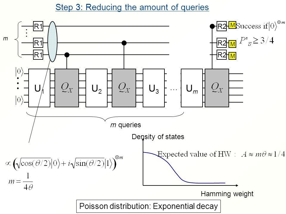 Step 3: Reducing the amount of queries U1U1 U2U2 U3U3 … R1 M M M R2 m queries m Density of states Hamming weight Poisson distribution: Exponential decay UmUm