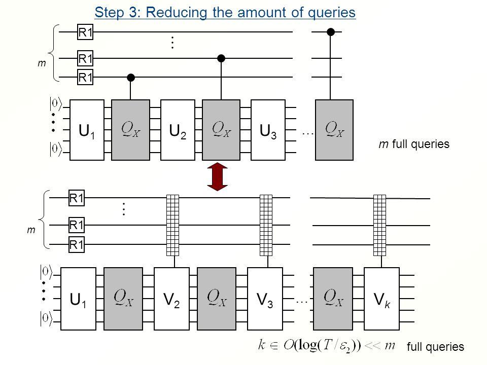 Step 3: Reducing the amount of queries U1U1 U2U2 U3U3 … R1 m m full queries V2V2 V3V3 … R1 m VkVk full queries U1U1