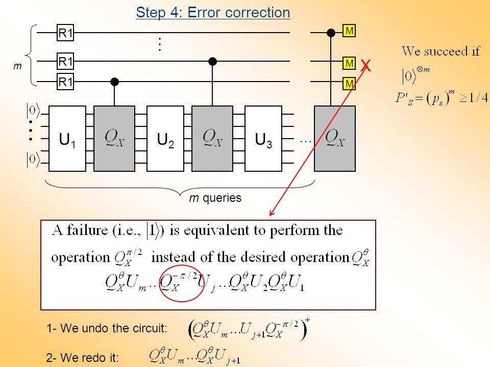 Step 4: Error correction U1U1 U2U2 U3U3 … R1 m queries m M M M X 1- We undo the circuit: 2- We redo it: