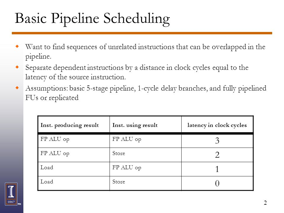 2 Basic Pipeline Scheduling  Want to find sequences of unrelated instructions that can be overlapped in the pipeline.  Separate dependent instructio