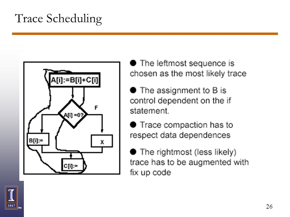 26 Trace Scheduling