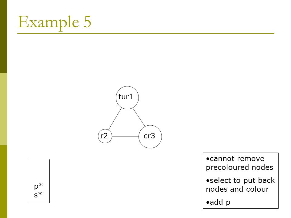 Example 5 p* s* r2cr3 tur1 cannot remove precoloured nodes select to put back nodes and colour add p