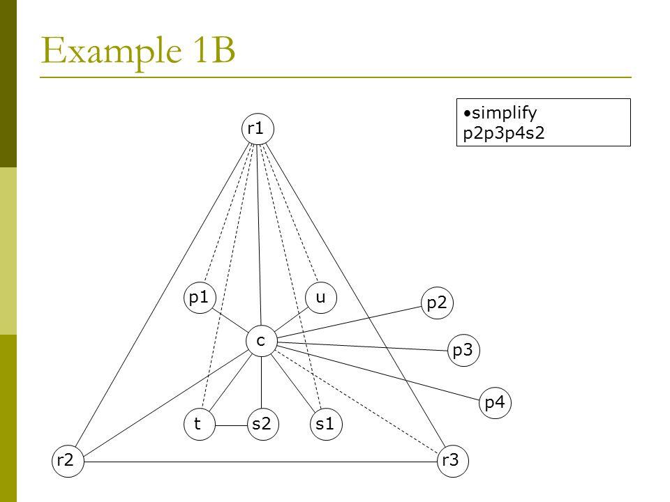 Example 1B s2 c t u r2r3 r1 p1 simplify p2p3p4s2 s1 p4 p3 p2
