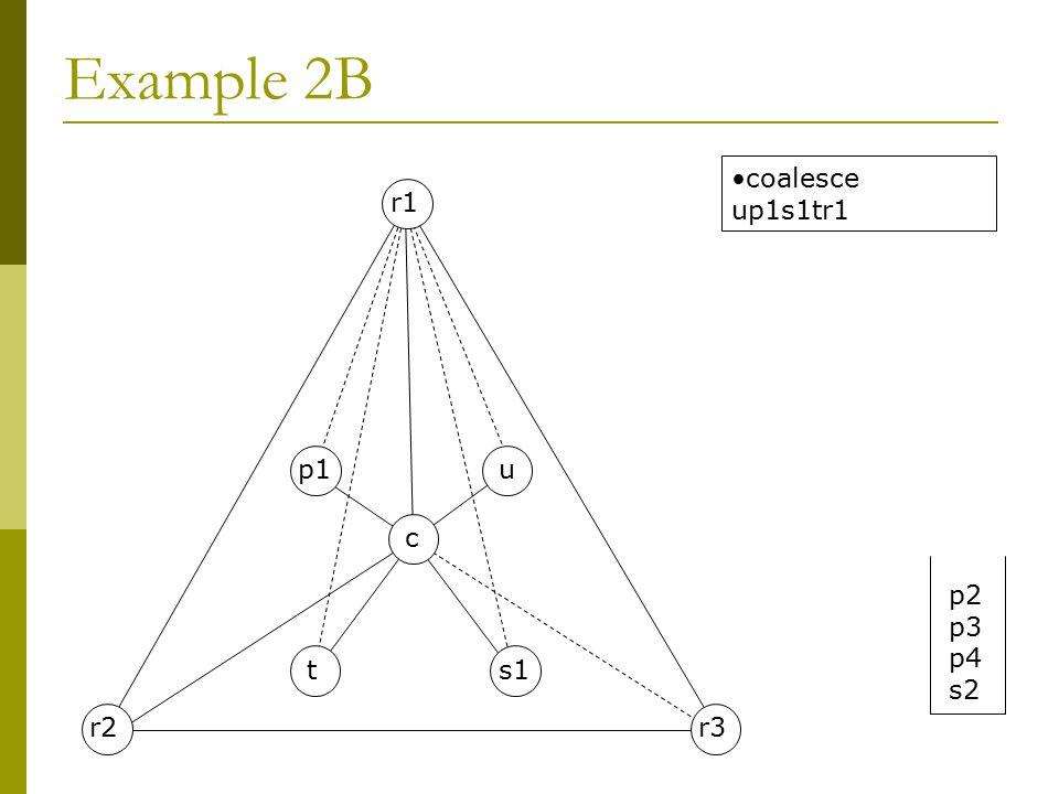 Example 2B c t u r2r3 r1 p1 coalesce up1s1tr1 s1 p2 p3 p4 s2