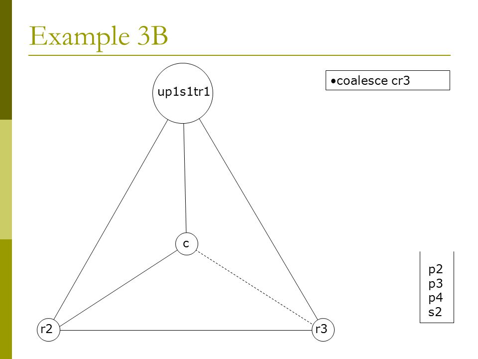 Example 3B c r2r3 up1s1tr1 coalesce cr3 p2 p3 p4 s2