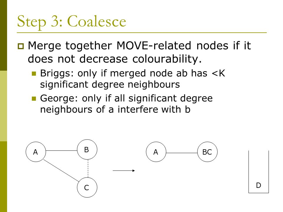 Step 3: Coalesce  Merge together MOVE-related nodes if it does not decrease colourability.