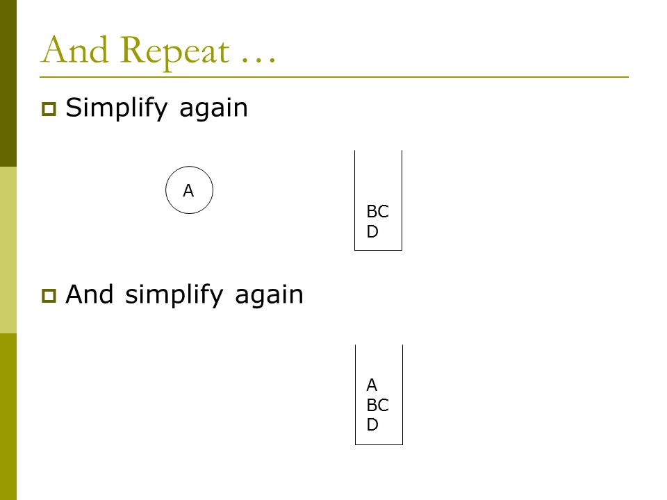 And Repeat …  Simplify again  And simplify again A BC D A BC D