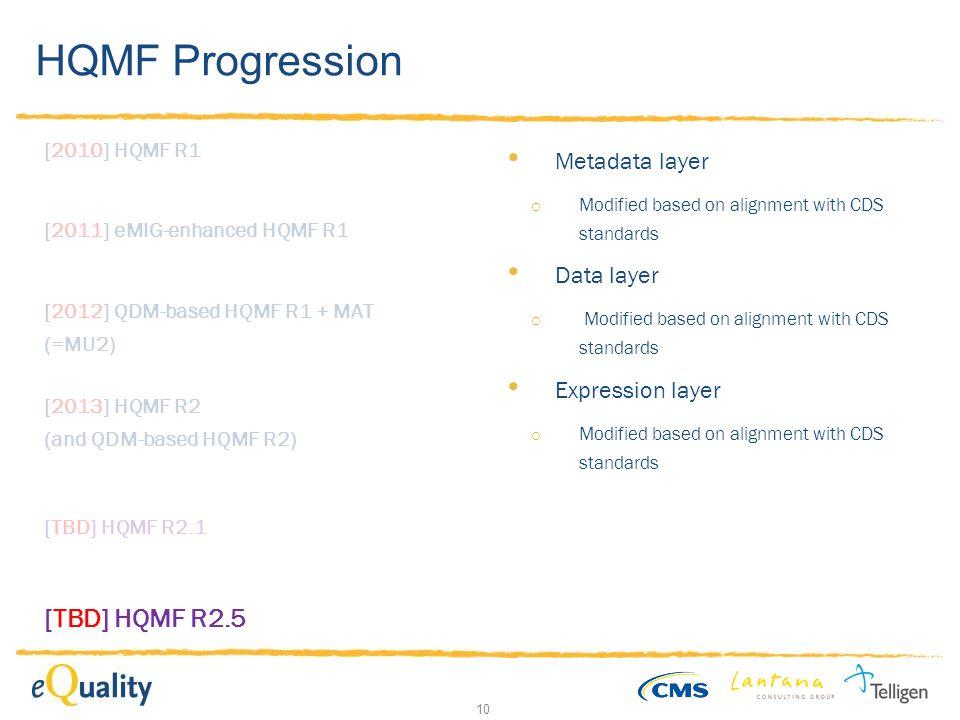 10 HQMF Progression [2010] HQMF R1 [2011] eMIG-enhanced HQMF R1 [2012] QDM-based HQMF R1 + MAT (=MU2) [TBD] HQMF R2.1 [2013] HQMF R2 (and QDM-based HQ