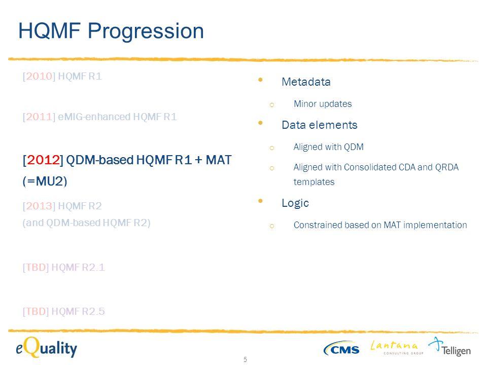 5 HQMF Progression [2010] HQMF R1 [2011] eMIG-enhanced HQMF R1 [2012] QDM-based HQMF R1 + MAT (=MU2) [TBD] HQMF R2.1 [2013] HQMF R2 (and QDM-based HQM